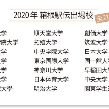 2020年箱根駅伝の見どころ photo gallery