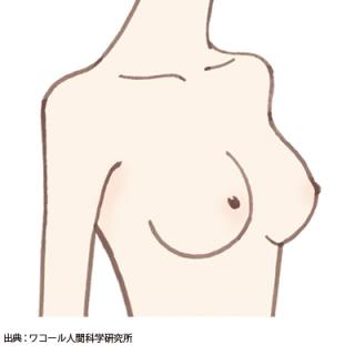 """""""上向き美乳""""は意識しだい! 簡単エクササイズ&正しいブラで見違える【50代のお悩み・上向き美乳】_1_1"""